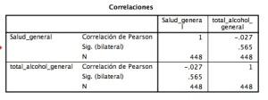 correlacion negativa