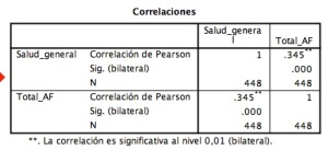 correlacion pearson