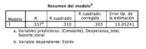 modelo_resumen_reg_multiple